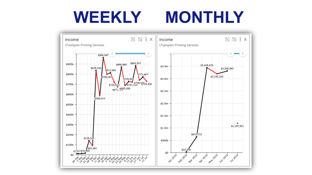 WEEKLY MONTHLY.png